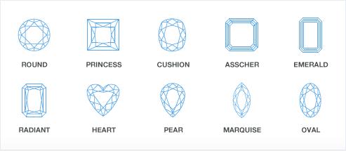 diamond shapes graph